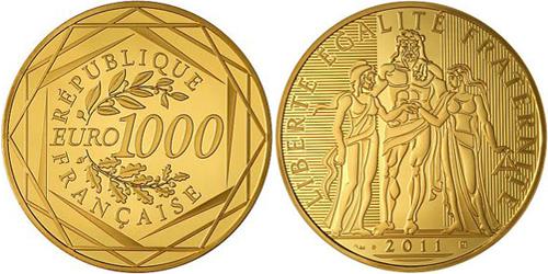 Investir 1000 euros forex